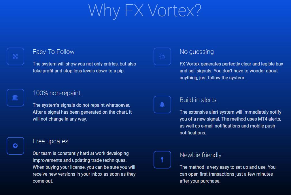 Vortex binary options